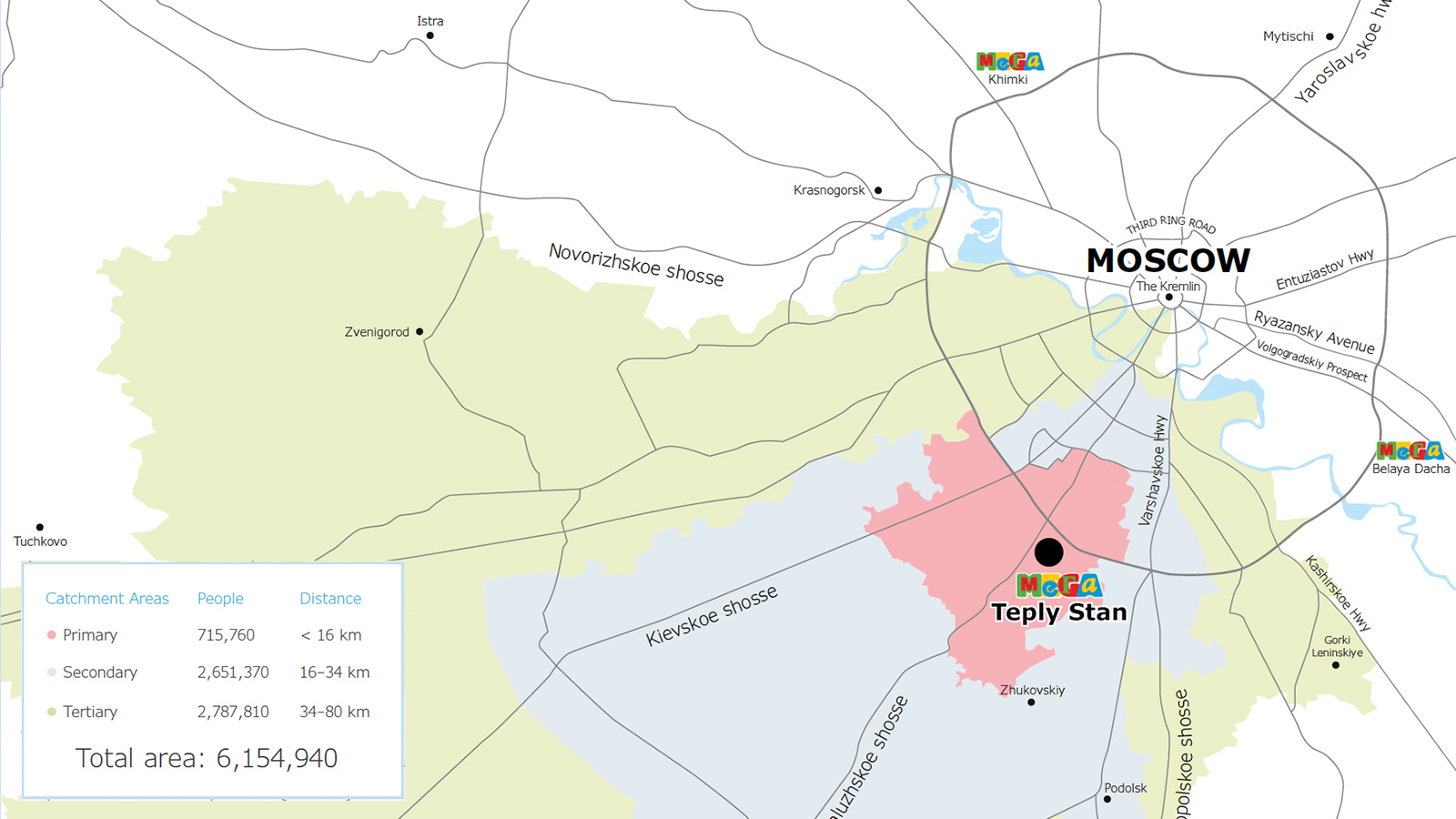 MEGA Teply Stan catchment area.